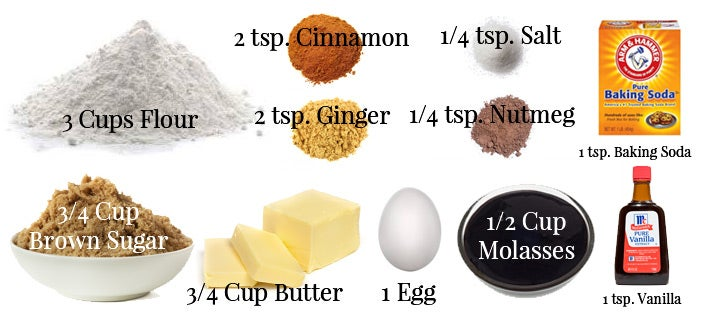 gingerbread-cookie-ingredients