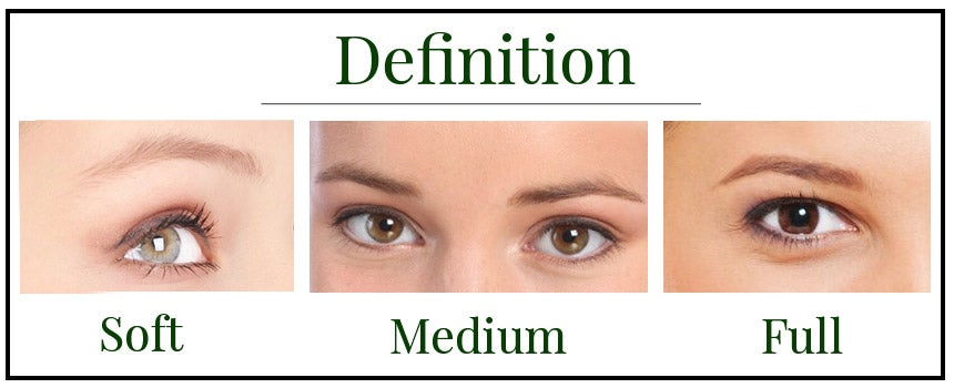 Eyebrow Shapes | Different Eyebrow Shapes