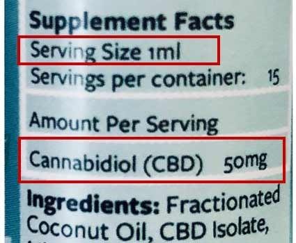 back of cbd bottle and dosage