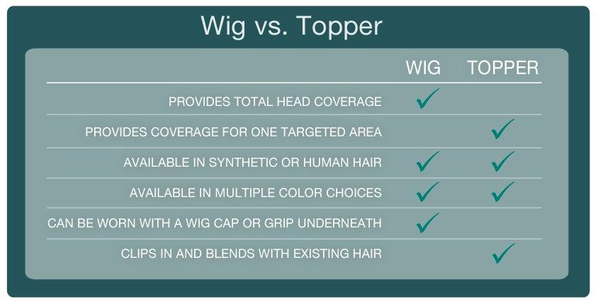 wig vs topper chart