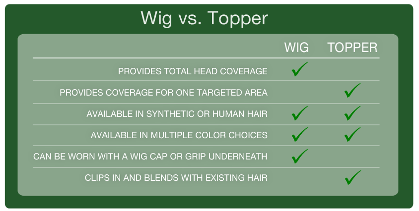 wig vs hair topper benefits